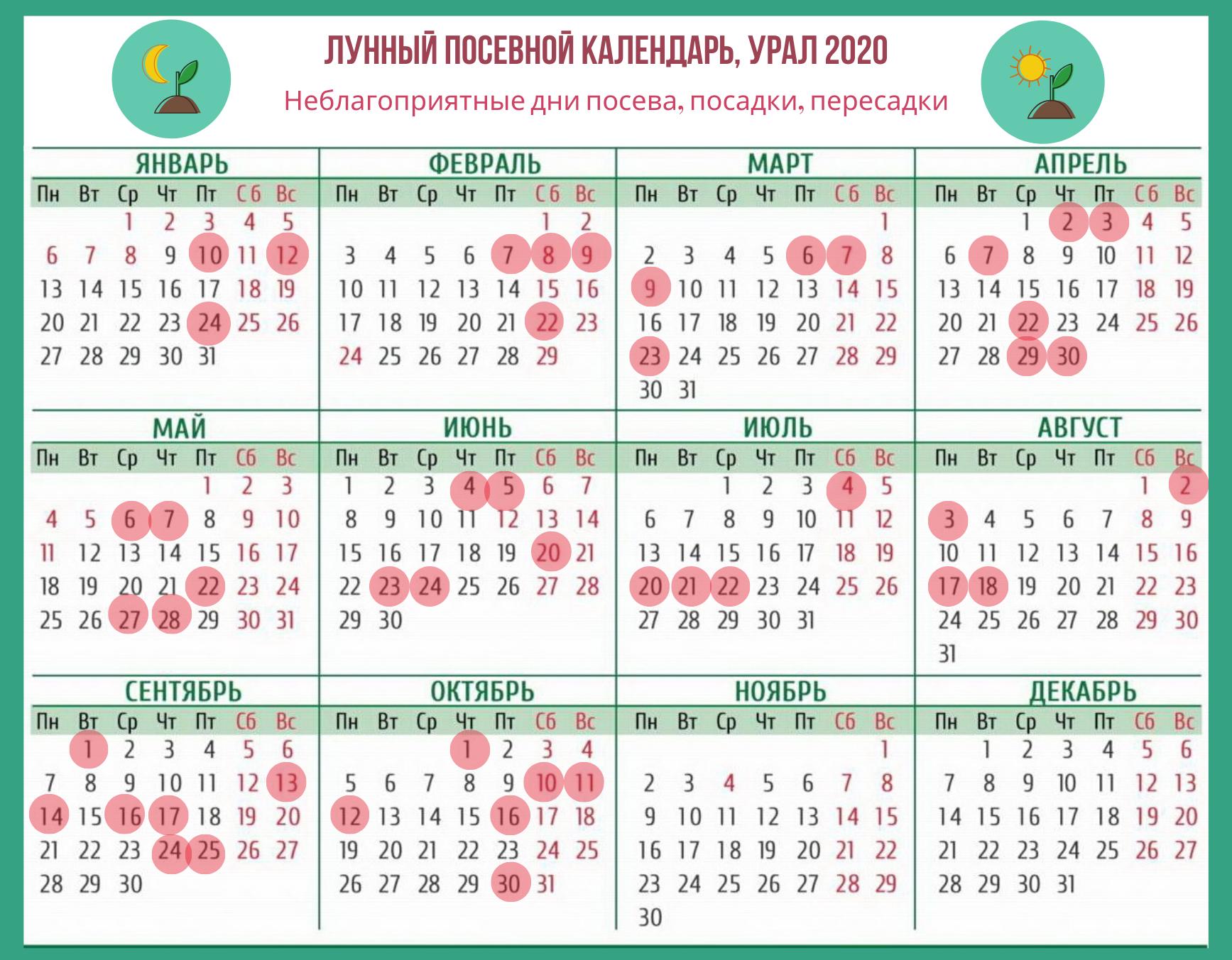 Неблагоприятные дни 2020