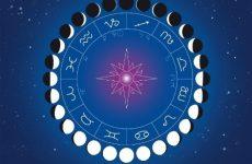 Лунный посевной календарь садовода – огородника на 2012 год